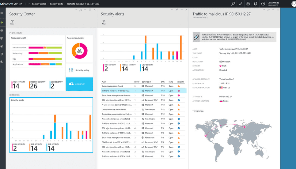 microsoft advanced threat analytics dashboard example with map